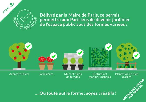 Il n'est pas trop tard pour demander votre permis de végétaliser Paris. Toutes les infos : h..